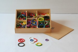 curvilinear rings