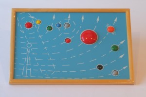 Map of Planets