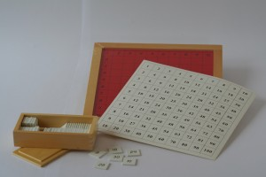 Pythagoras Board + control chart