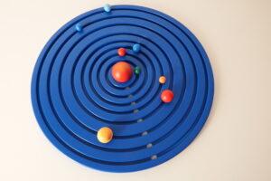 Orbiting planet map